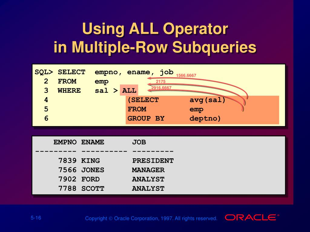 PPT - Subqueries PowerPoint Presentation - ID:5374871