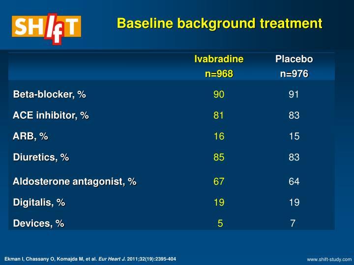 Baseline background treatment
