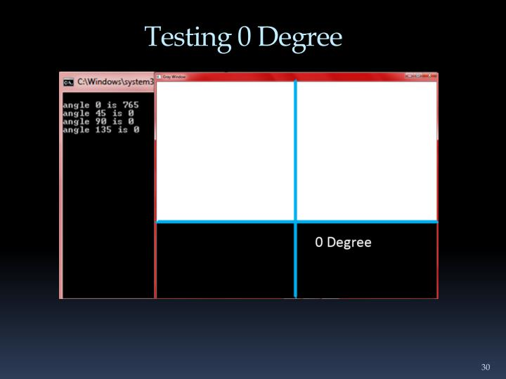 Testing 0 Degree