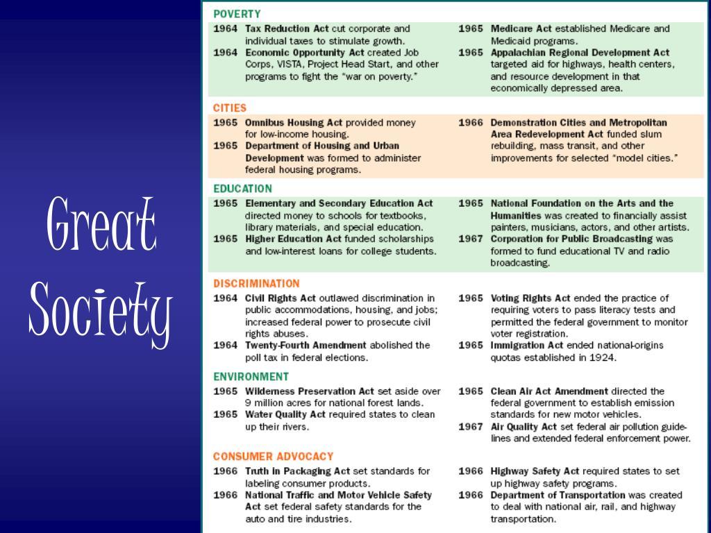 PPT - 1960s Politics & Vietnam PowerPoint Presentation - ID