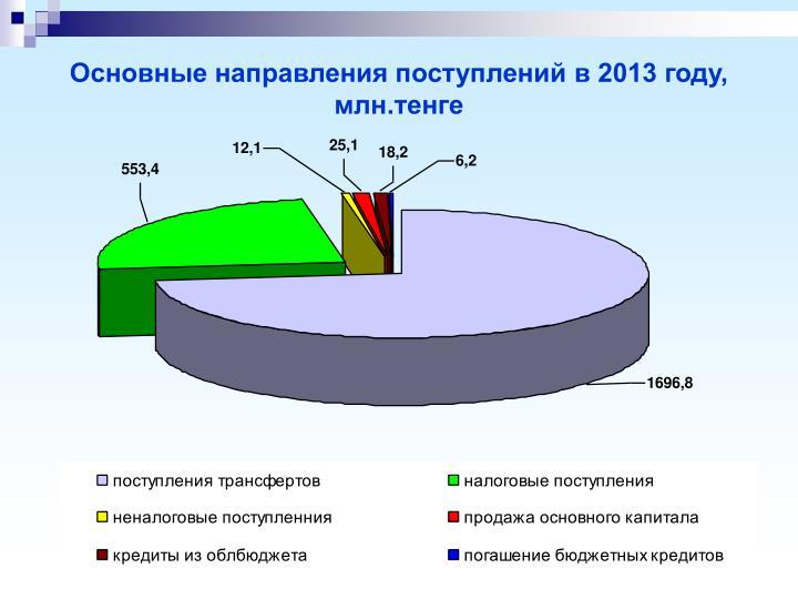 Основные направления поступлений в 2013 году, млн.тенге