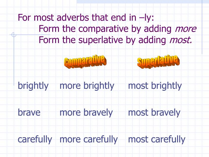 For most adverbs that end in –ly: