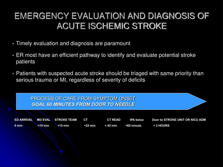EMERGENCY EVALUATION AND DIAGNOSIS OF  ACUTE ISCHEMIC STROKE