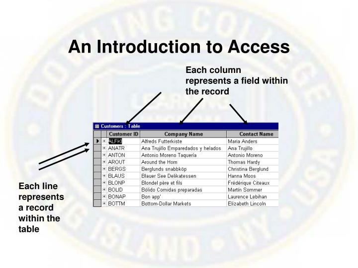 An Introduction to Access