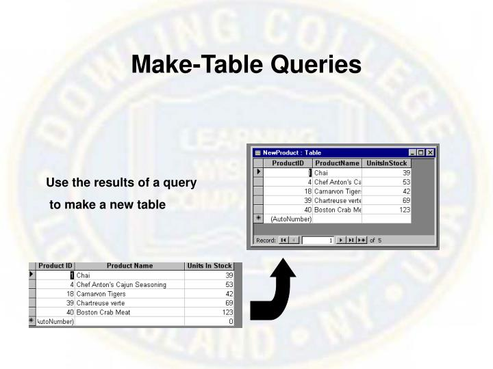 Make-Table Queries
