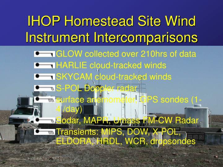 IHOP Homestead Site Wind Instrument Intercomparisons