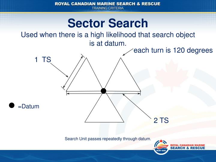 Sector Search
