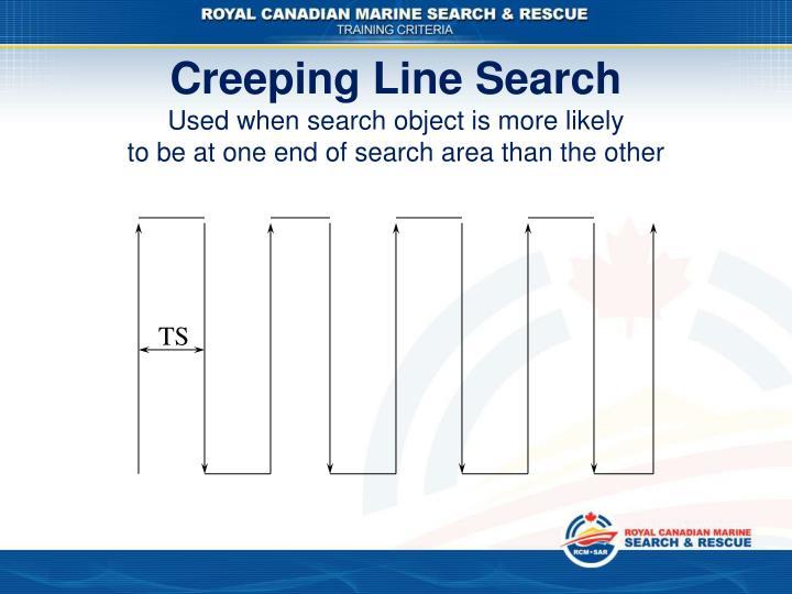Creeping Line Search