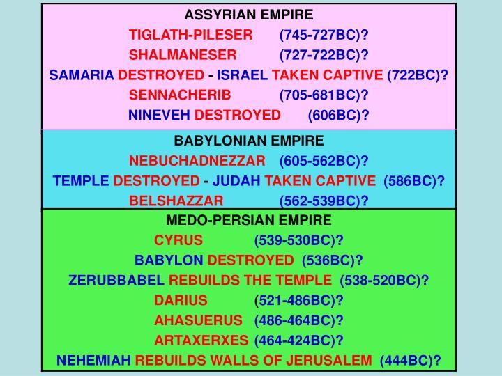 Isaiah chapter twenty three