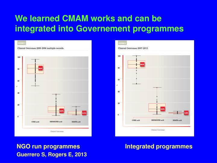 We learned cmam works and can be integrated into governement programmes