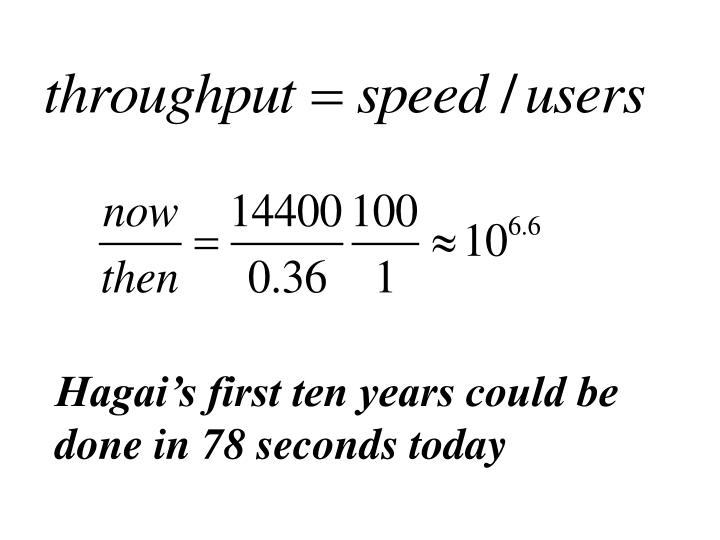 Hagai's first ten years could be done in 78 seconds today