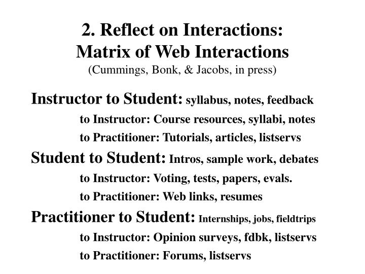 2. Reflect on Interactions: