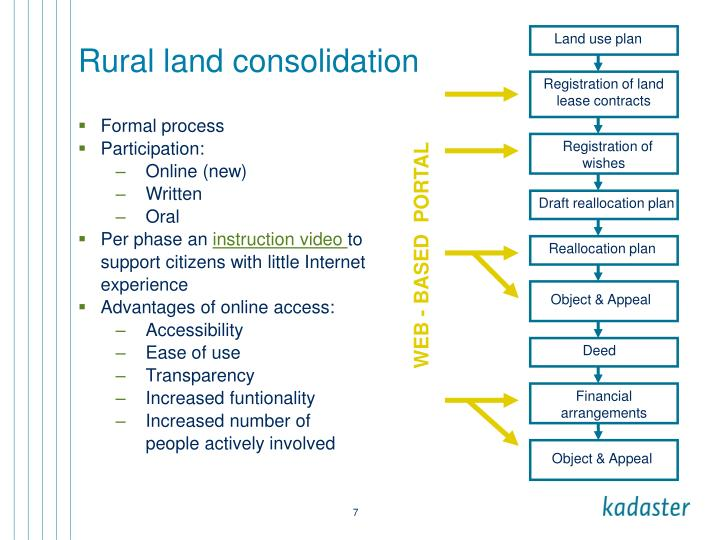 Ppt Participatory Land Consolidation Powerpoint Presentation Id