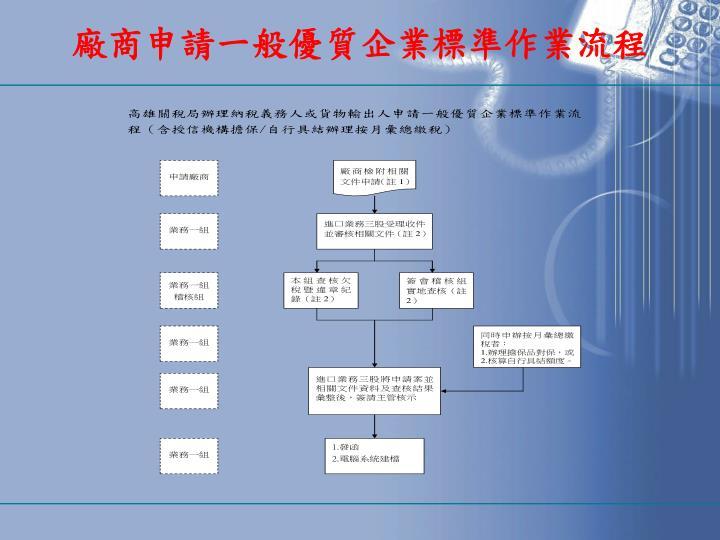 廠商申請一般優質企業標準作業流程