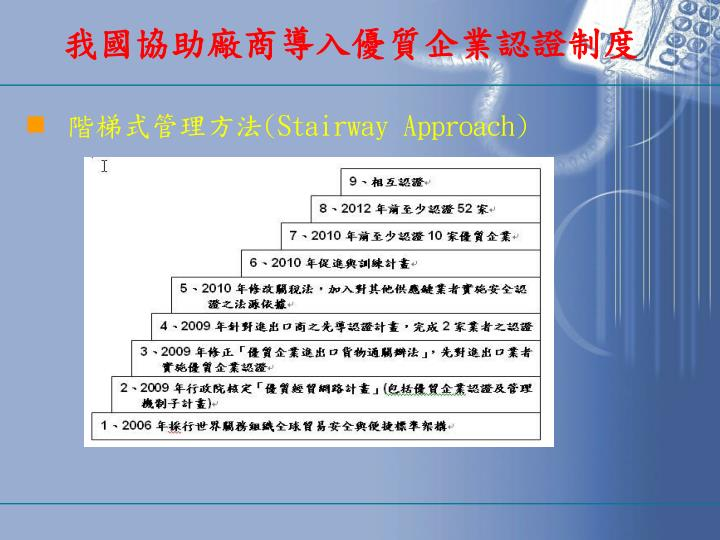 我國協助廠商導入優質企業認證制度