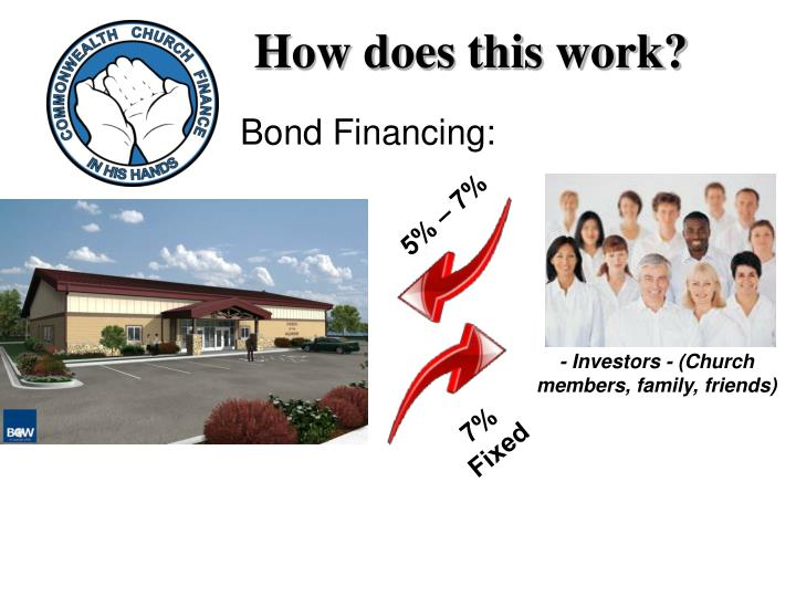 - Investors - (Church members, family, friends)