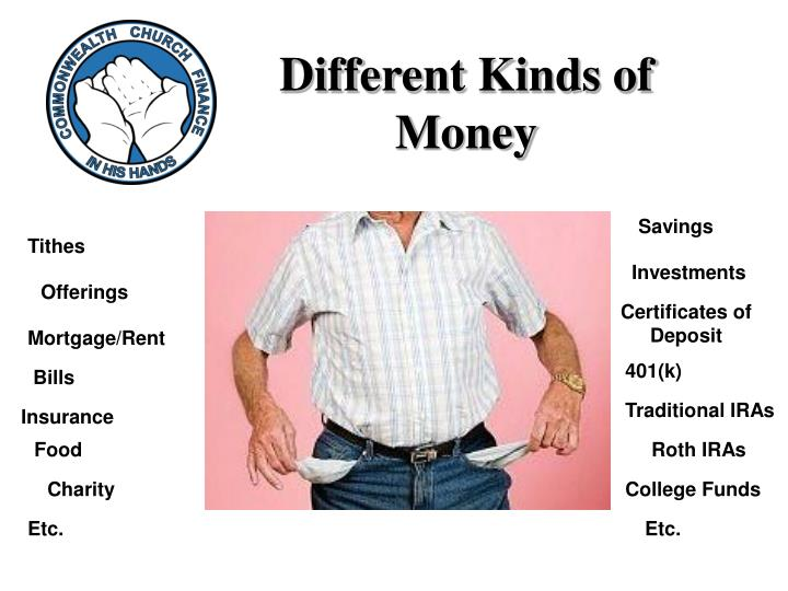 Different Kinds of Money