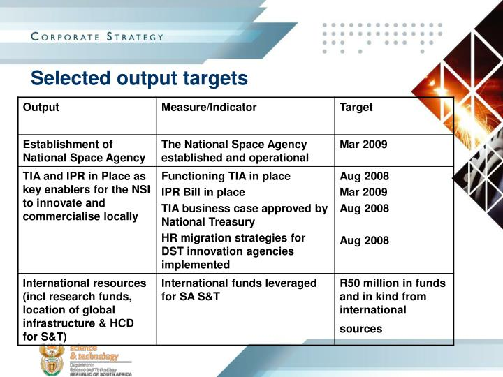 Selected output targets