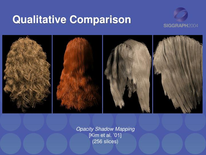 Qualitative Comparison