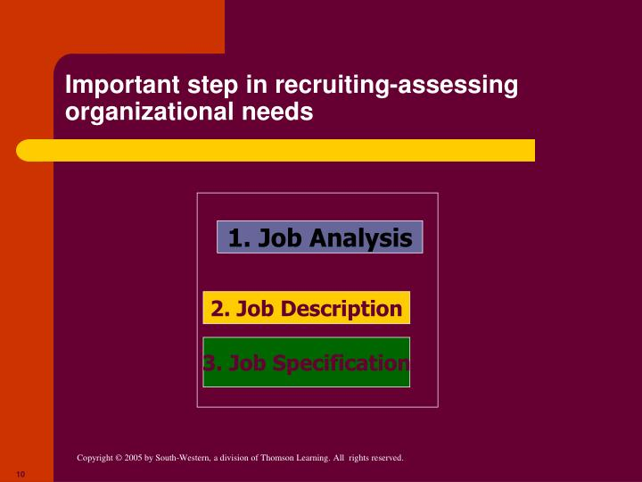 Important step in recruiting-assessing organizational needs