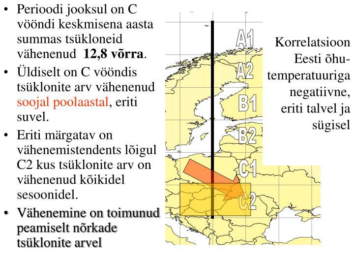 Korrelatsioon Eesti õhu-temperatuuriga negatiivne,