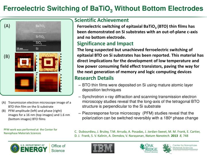ferroelectric switching of batio 3 without bottom electrodes n.