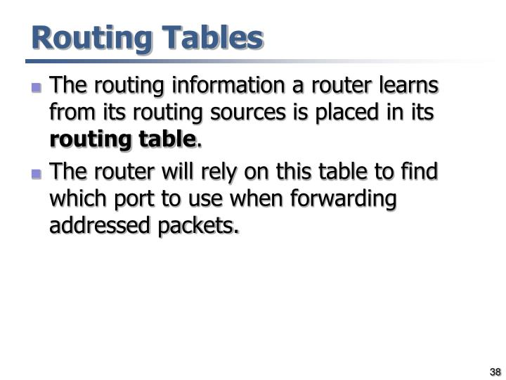 Routing Tables