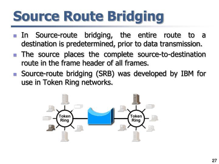 Source Route Bridging