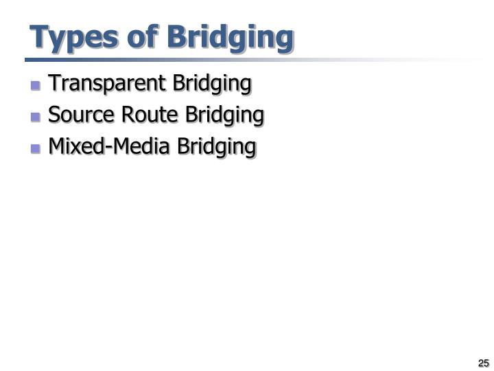 Types of Bridging