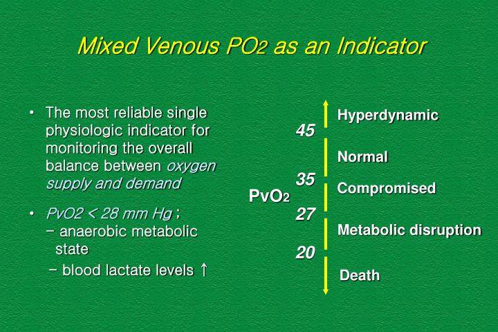 Mixed Venous PO