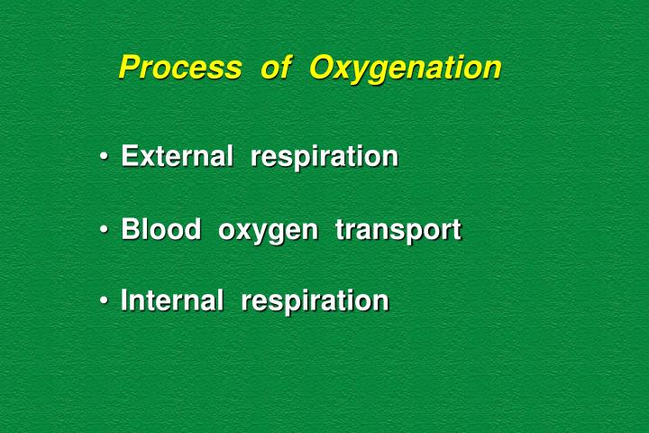 Process  of  Oxygenation