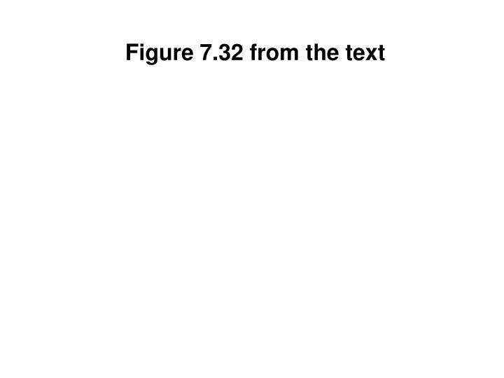 Figure 7.32 from the text