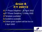 grant b f y 2001 2