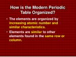 how is the modern periodic table organized
