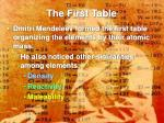 the first table