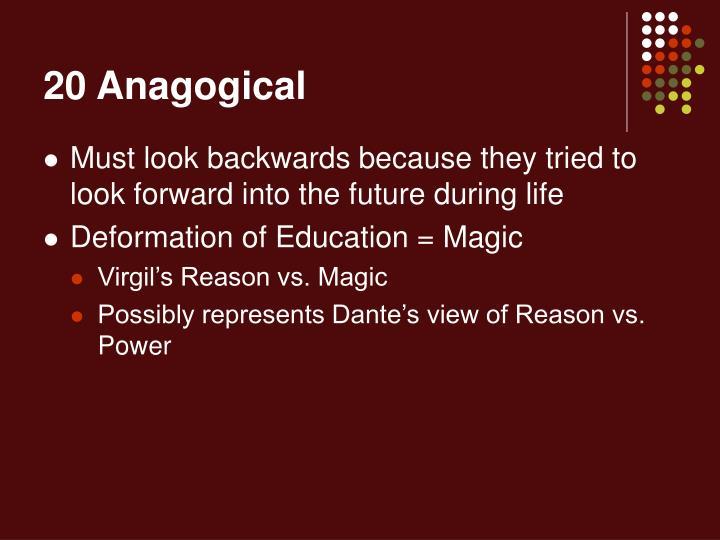 20 Anagogical