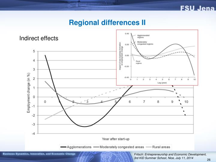 Regional differences II