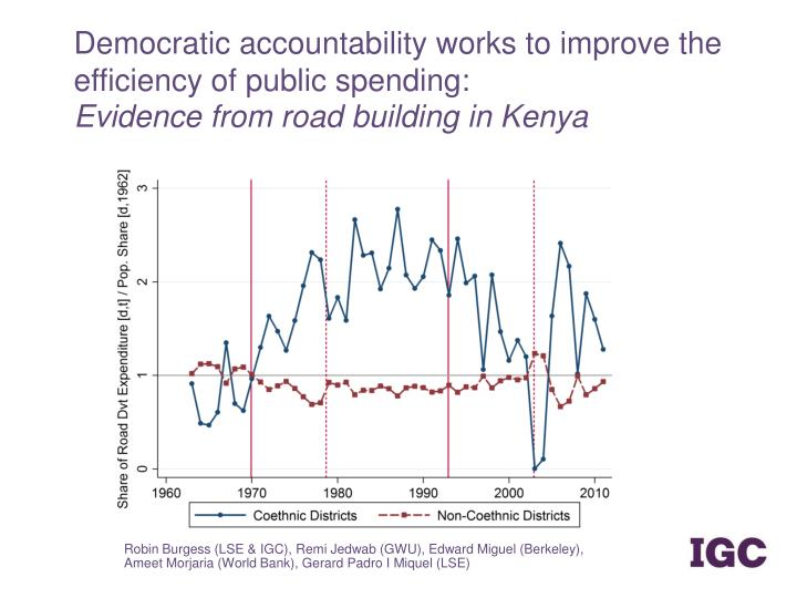 Democratic accountability works to improve the efficiency of public spending: