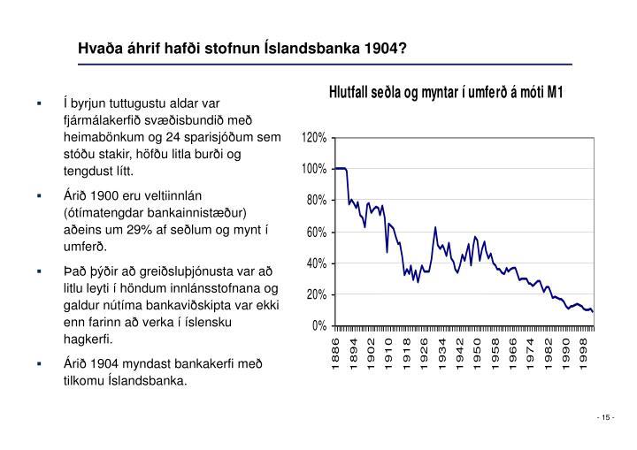 Hvaða áhrif hafði stofnun Íslandsbanka 1904?