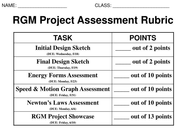 Invention presentation rubric