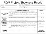 rgm project showcase rubric
