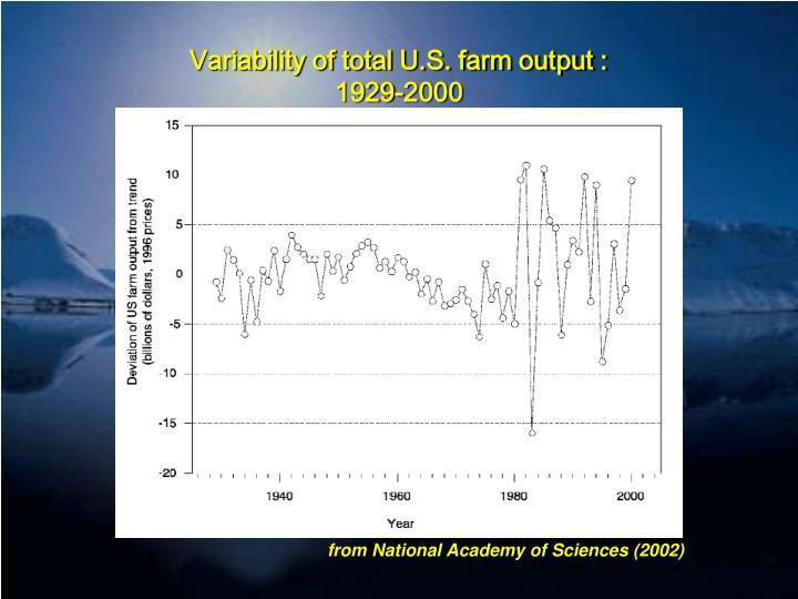 Variability of total U.S. farm output : 1929-2000