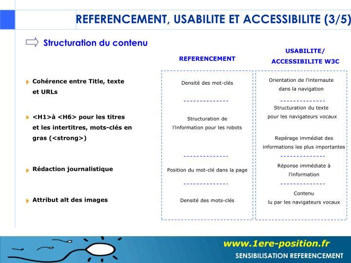 Cohérence entre Title, texte et URLs