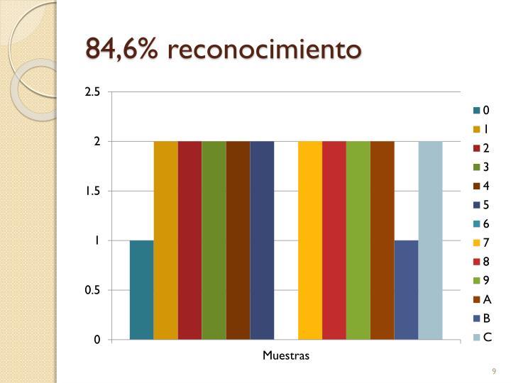 84,6% reconocimiento