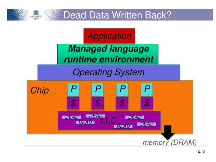 Dead Data Written Back?