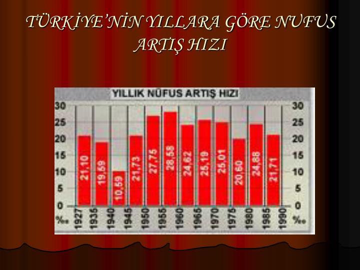 TÜRKİYE'NİN YILLARA GÖRE NUFUS ARTIŞ HIZI