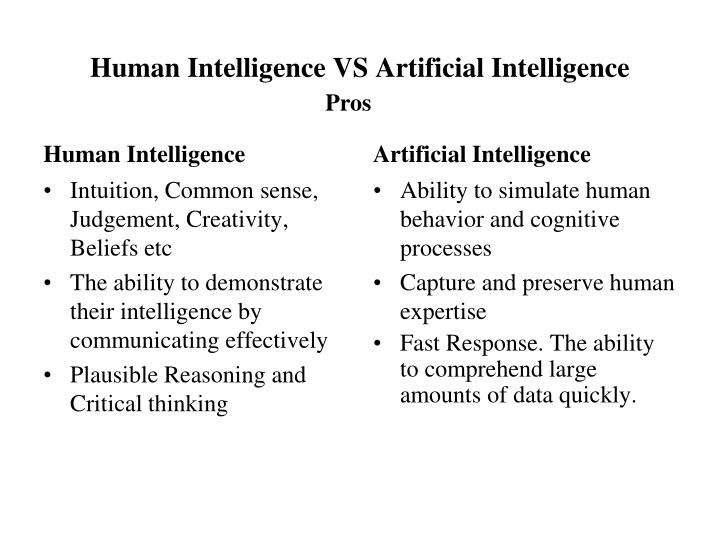 what is artificial intelligence essay The field of artificial intelligence is probably a long way from achieving the singularity but some experts say humanity isn't doing enough to prepare for it.