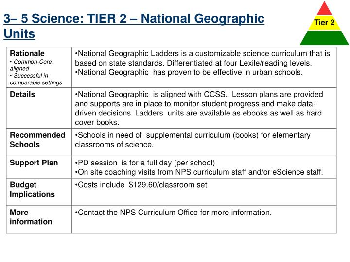 3– 5 Science: TIER 2 – National Geographic Units