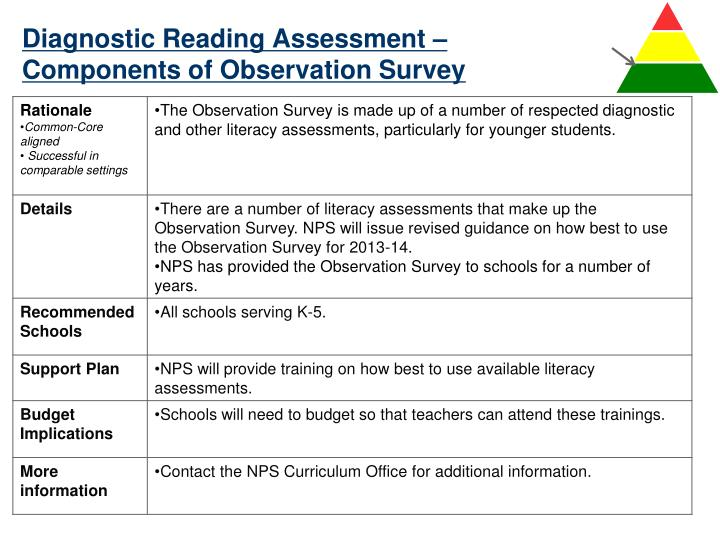 Diagnostic Reading Assessment – Components of Observation Survey