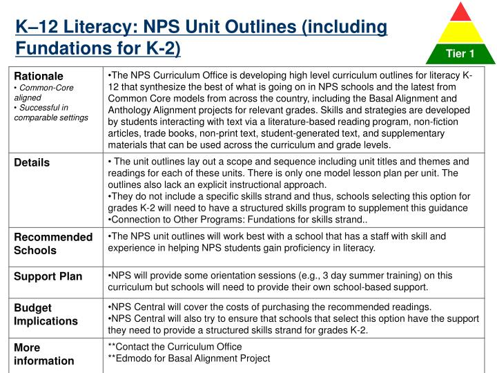 K–12 Literacy: NPS Unit Outlines (including